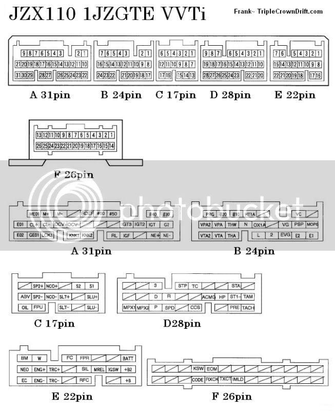 1jzgte VVTi JZX100 harness diagram | Page 2 | Supra Forums