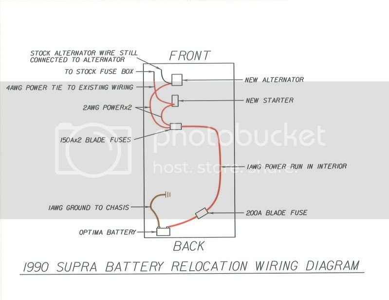 Battery Relocation Problems Supra Forums