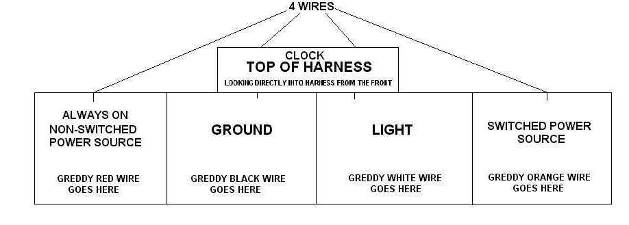 Greddy 52mm BOOST GAUGE (wiring) | Supra Forums on