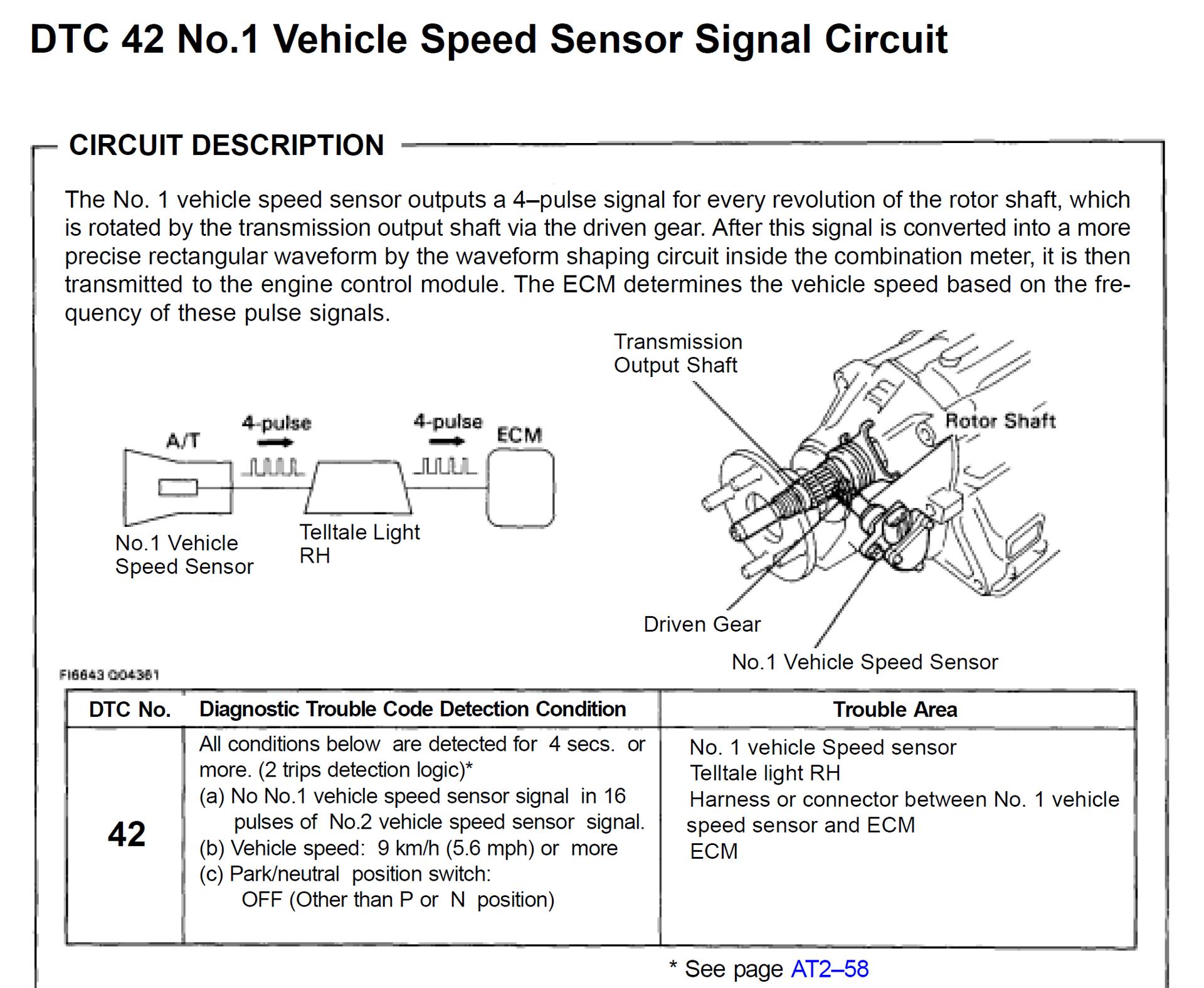 Speedometer Repair | Supra Forums